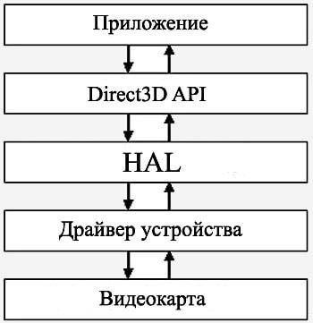 hal-dll-2
