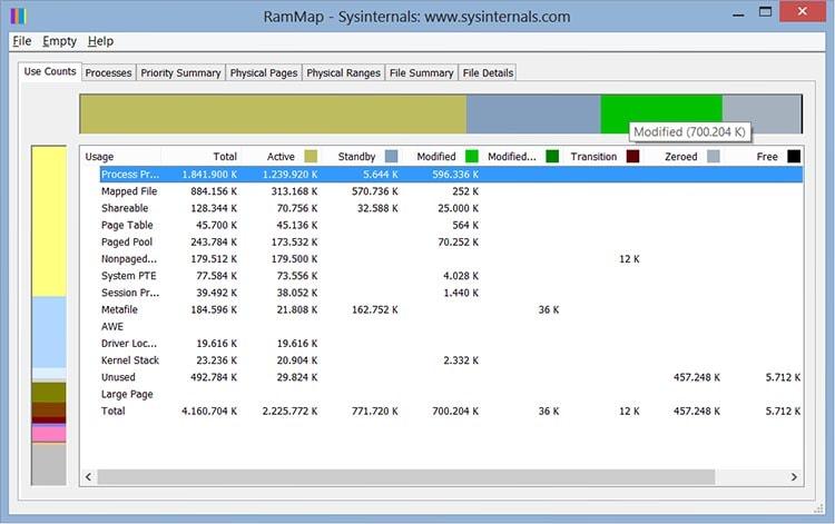 Анализ распределения оперативной памяти RAMMap