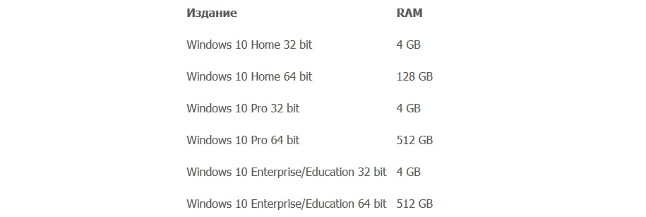 ram-windows-10
