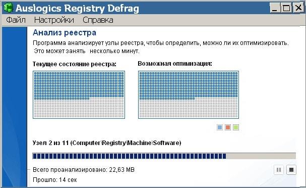 Анализ состояния реестра