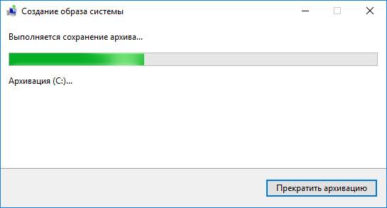 Процесс резервного копирования диска C