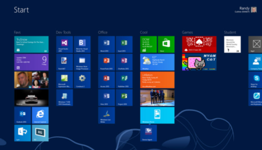OS Windows 8.1